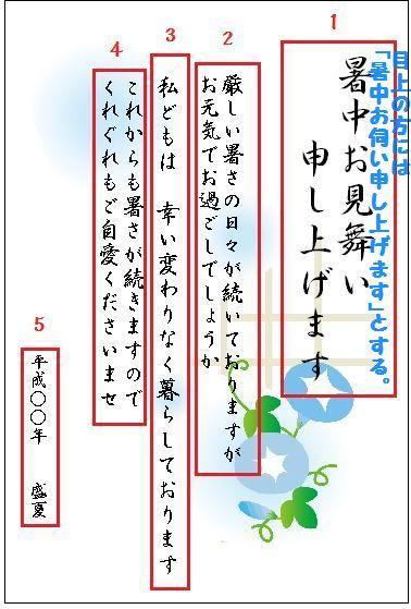 暑中見舞い見本編集2-2